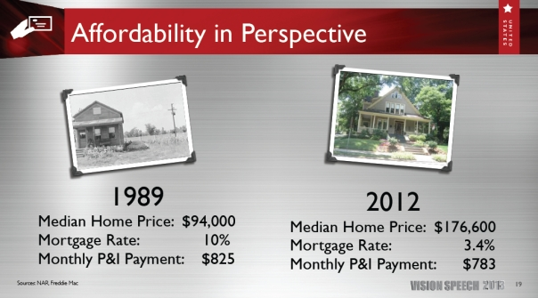 ross haigler group affordability